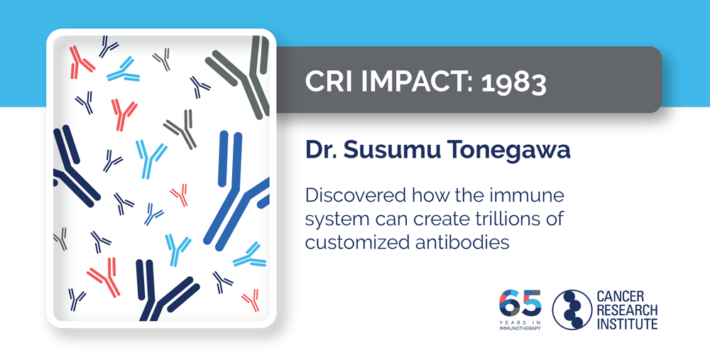 1983 Dr. Susumu Tonegawa  Discovered how the immune system can create trillions of customized antibodies