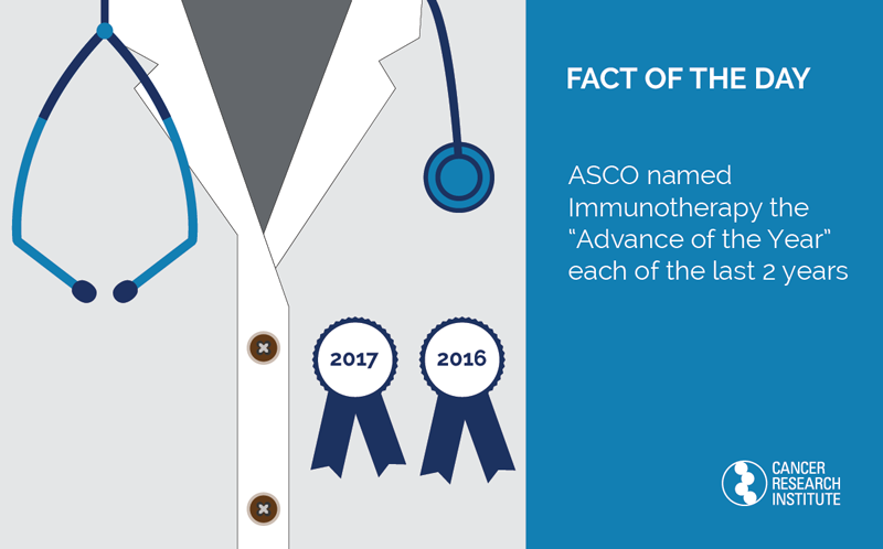 Fact of the Day: Immunotherapy was named ASCO Advance of the Year in 2016 and 2017.